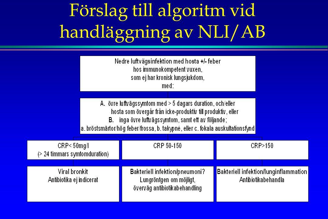 Förslag till algoritm vid handläggning av NLI/AB