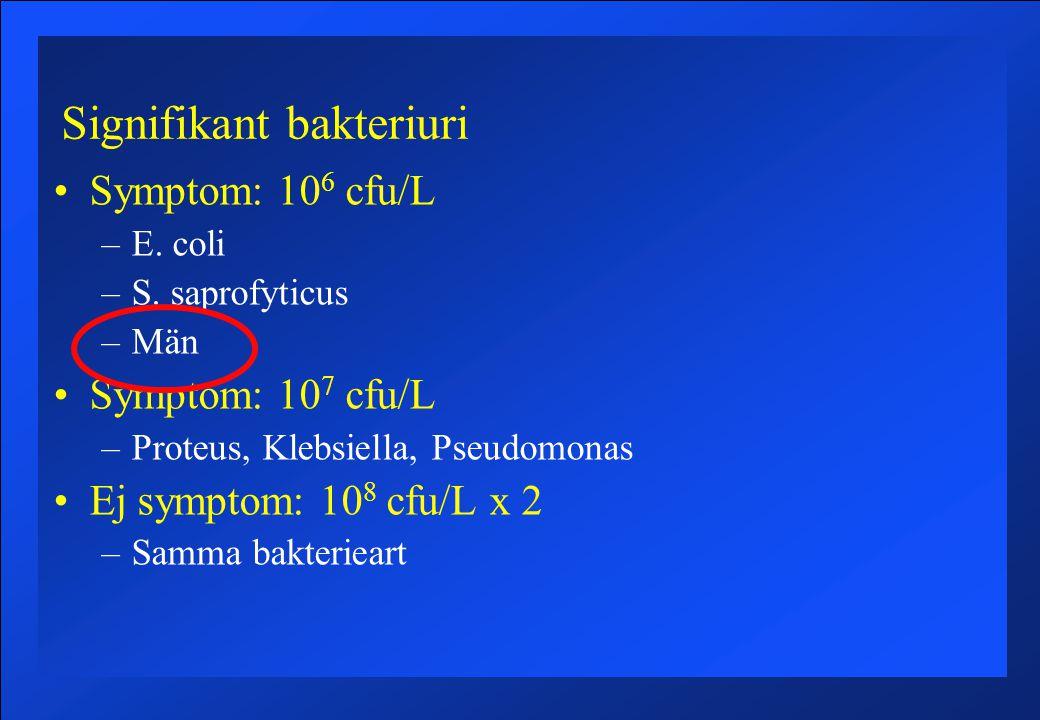 Symptom: 10 6 cfu/L –E.coli –S.