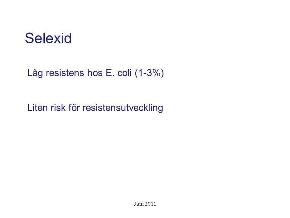 Selexid Låg resistens hos E. coli (1-3%) Liten risk för resistensutveckling Juni 2011
