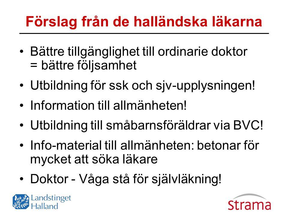 Förslag från de halländska läkarna Bättre tillgänglighet till ordinarie doktor = bättre följsamhet Utbildning för ssk och sjv-upplysningen! Informatio