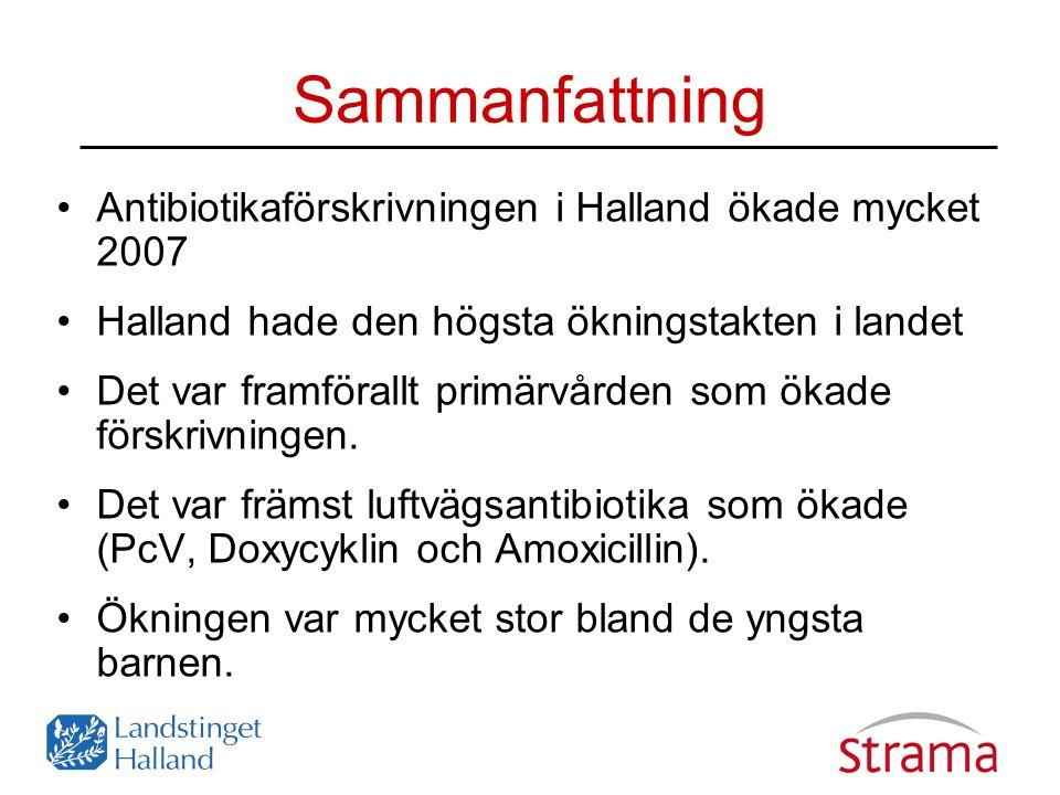 Sammanfattning Antibiotikaförskrivningen i Halland ökade mycket 2007 Halland hade den högsta ökningstakten i landet Det var framförallt primärvården s