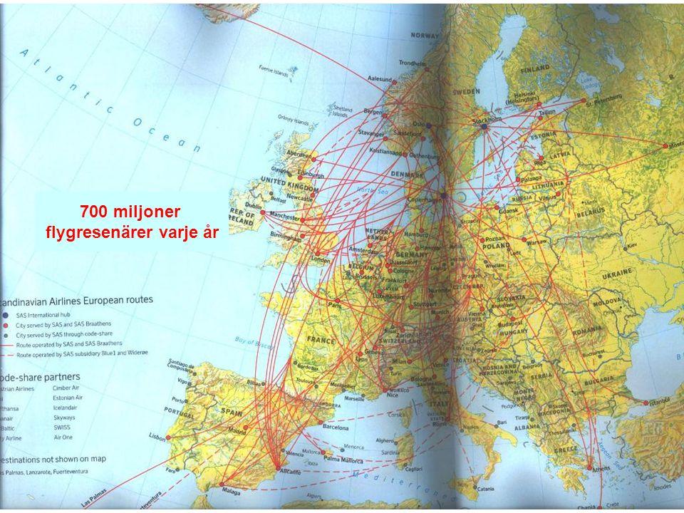 700 miljoner flygresenärer varje år