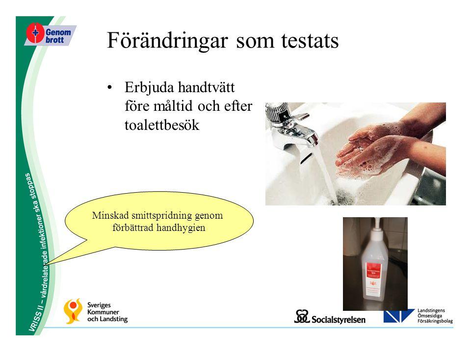 Förändringar som testats Erbjuda handtvätt före måltid och efter toalettbesök Minskad smittspridning genom förbättrad handhygien