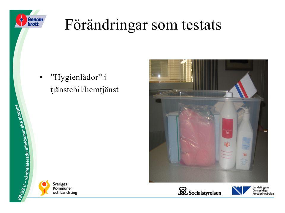 Förändringar som testats Hygienlådor i tjänstebil/hemtjänst
