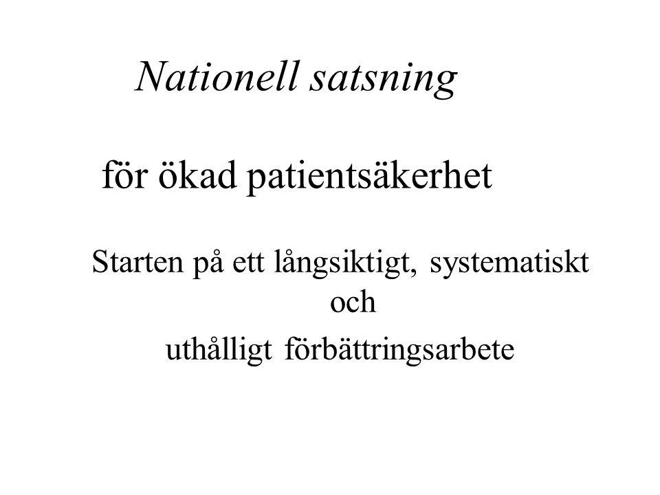 Nationell satsning för ökad patientsäkerhet Starten på ett långsiktigt, systematiskt och uthålligt förbättringsarbete