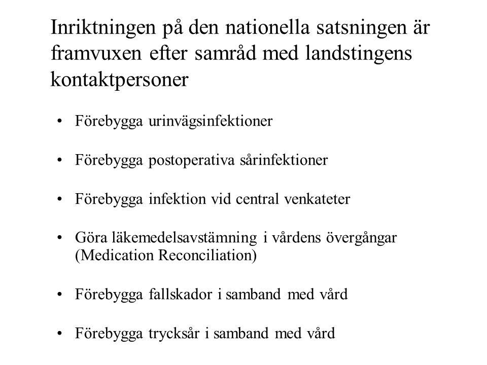 Inriktningen på den nationella satsningen är framvuxen efter samråd med landstingens kontaktpersoner Förebygga urinvägsinfektioner Förebygga postopera