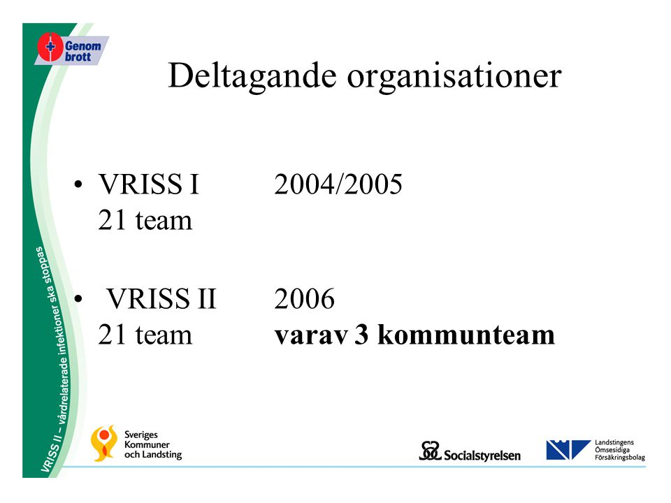 Deltagande organisationer VRISS I2004/2005 21 team VRISS II2006 21 team varav 3 kommunteam