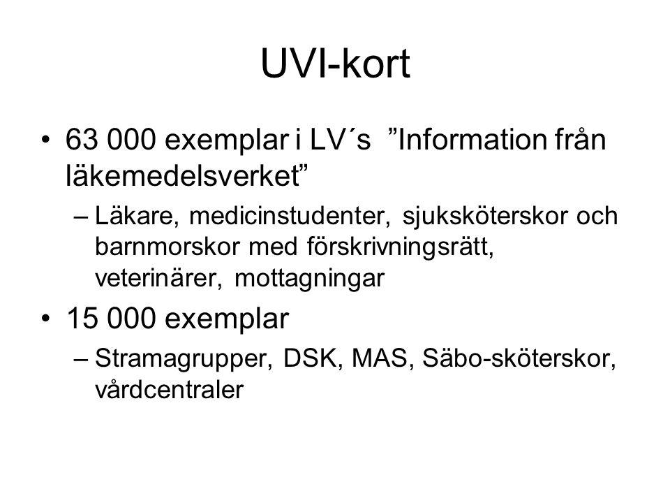 UVI-kort 63 000 exemplar i LV´s Information från läkemedelsverket –Läkare, medicinstudenter, sjuksköterskor och barnmorskor med förskrivningsrätt, veterinärer, mottagningar 15 000 exemplar –Stramagrupper, DSK, MAS, Säbo-sköterskor, vårdcentraler