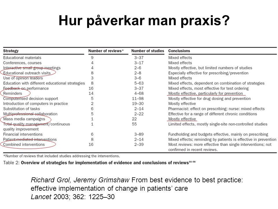 Richard Grol, Jeremy Grimshaw From best evidence to best practice: effective implementation of change in patients' care Lancet 2003; 362: 1225–30 Hur påverkar man praxis?