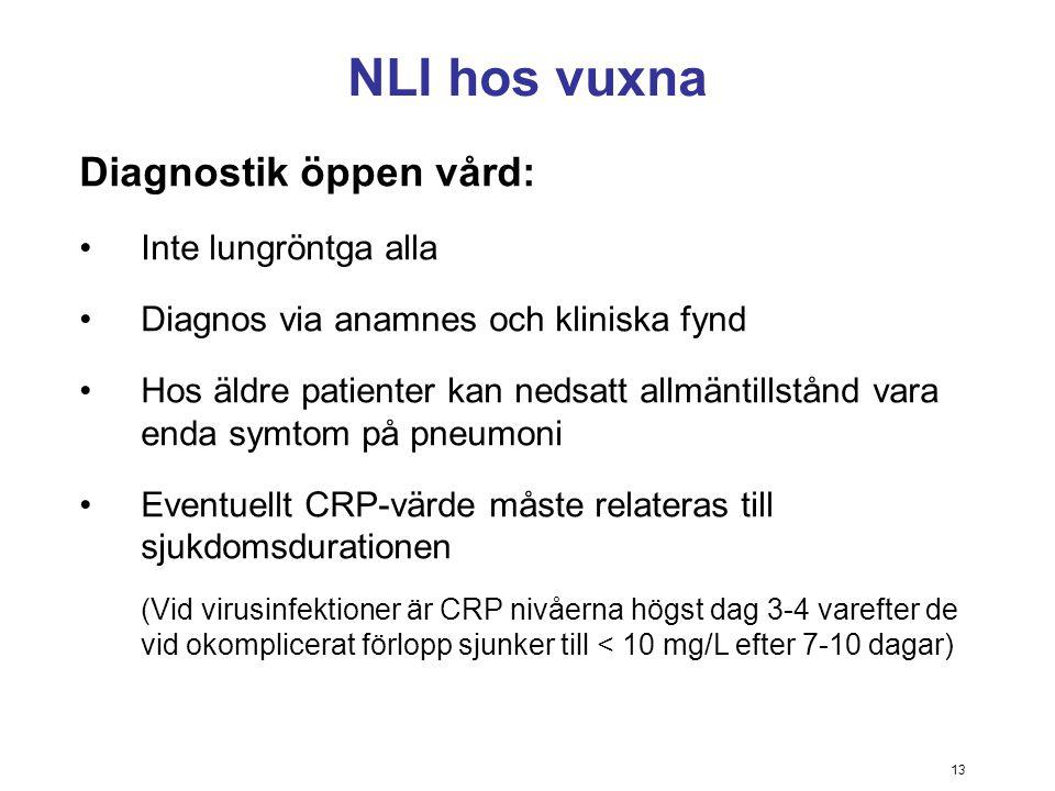 13 NLI hos vuxna Diagnostik öppen vård: Inte lungröntga alla Diagnos via anamnes och kliniska fynd Hos äldre patienter kan nedsatt allmäntillstånd var
