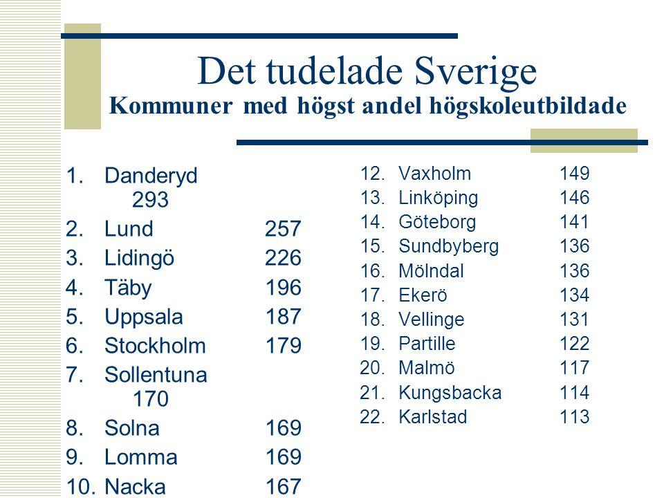 Det tudelade Sverige Kommuner med högst andel högskoleutbildade 1.