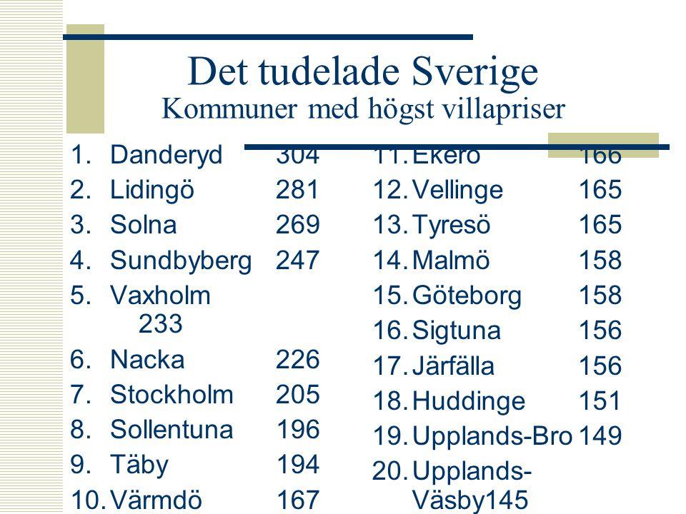 Det tudelade Sverige Kommuner med högst villapriser 1.