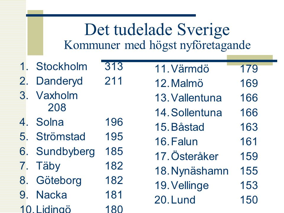 Det tudelade Sverige Kommuner med högst nyföretagande 1.
