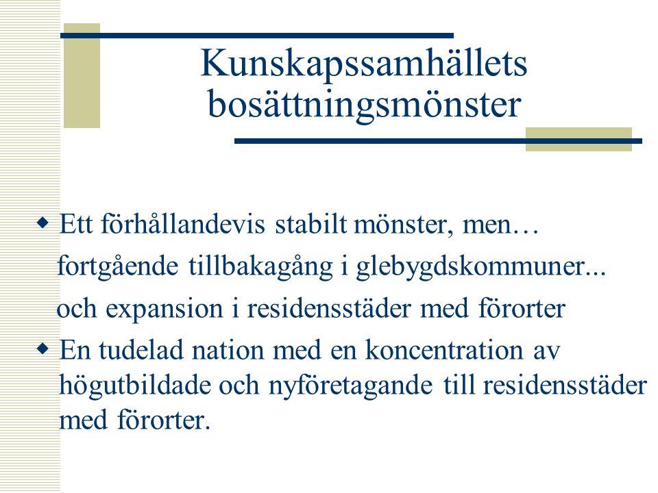 Kunskapssamhällets bosättningsmönster  Ett förhållandevis stabilt mönster, men… fortgående tillbakagång i glebygdskommuner...