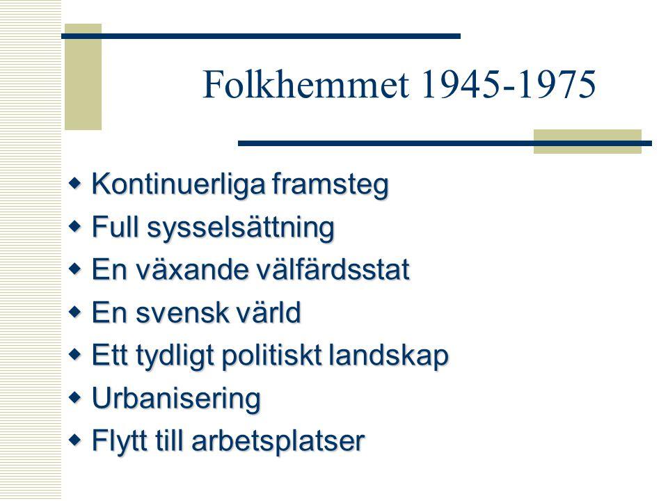 Folkhemmet 1945-1975  Kontinuerliga framsteg  Full sysselsättning  En växande välfärdsstat  En svensk värld  Ett tydligt politiskt landskap  Urbanisering  Flytt till arbetsplatser