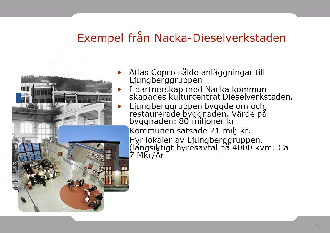 11 Exempel från Nacka-Dieselverkstaden Atlas Copco sålde anläggningar till Ljungberggruppen I partnerskap med Nacka kommun skapades kulturcentrat Dieselverkstaden.