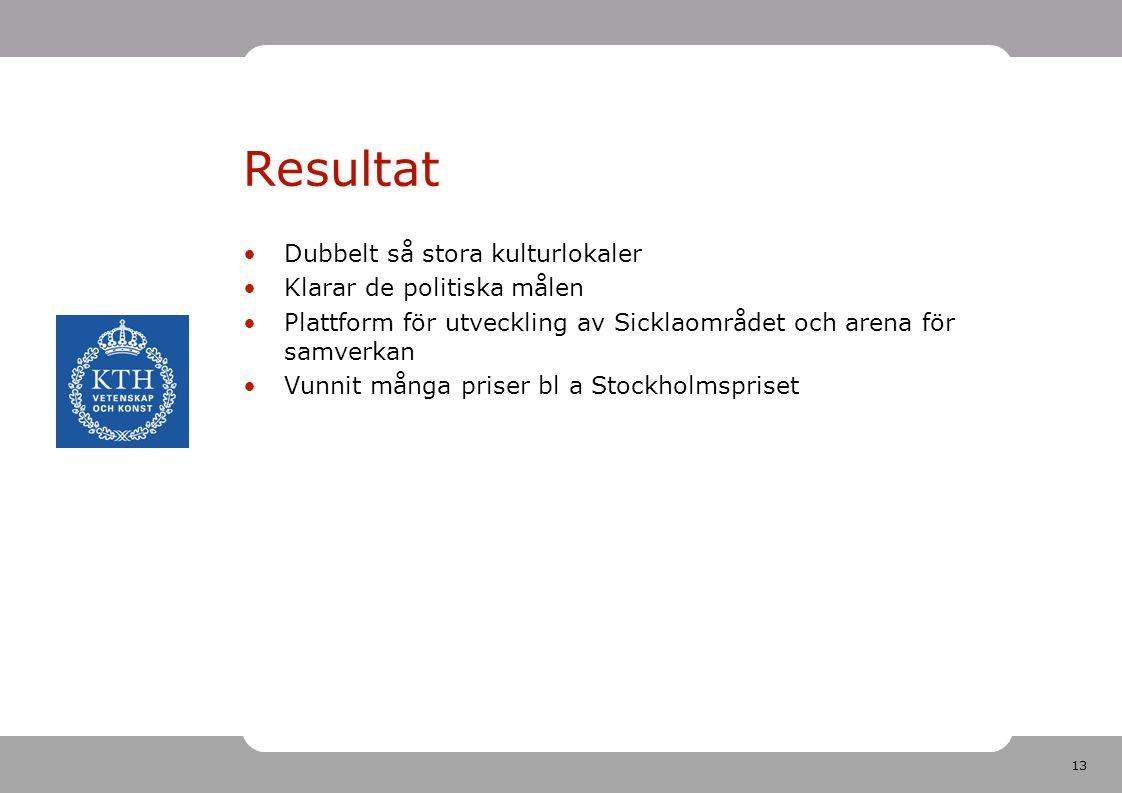 13 Resultat Dubbelt så stora kulturlokaler Klarar de politiska målen Plattform för utveckling av Sicklaområdet och arena för samverkan Vunnit många priser bl a Stockholmspriset