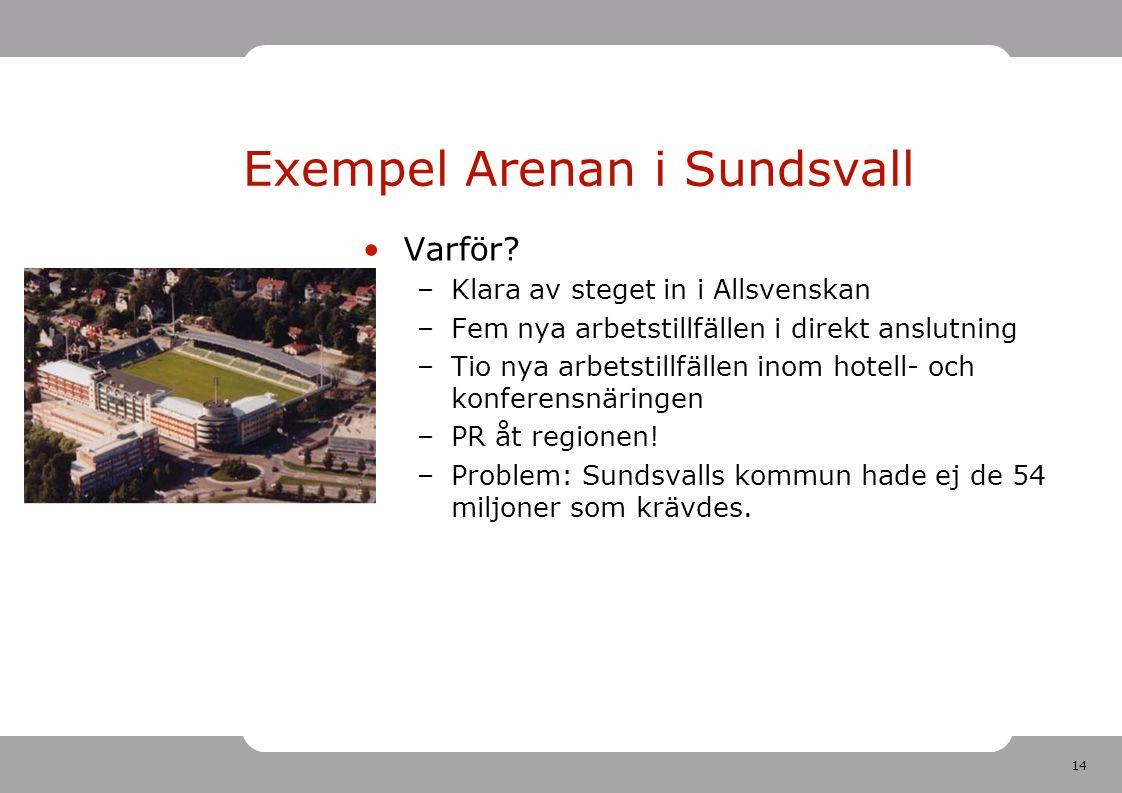 14 Exempel Arenan i Sundsvall Varför.