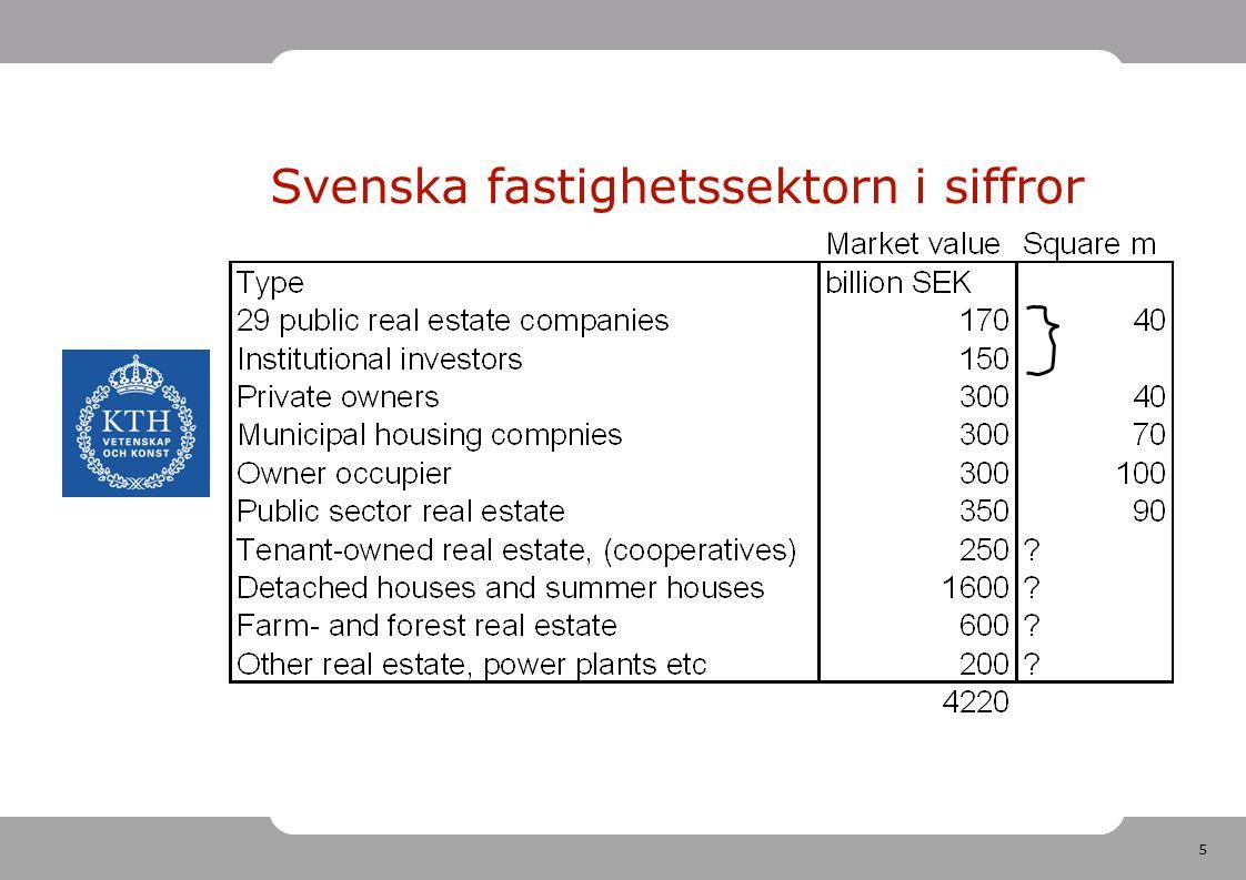 5 Svenska fastighetssektorn i siffror