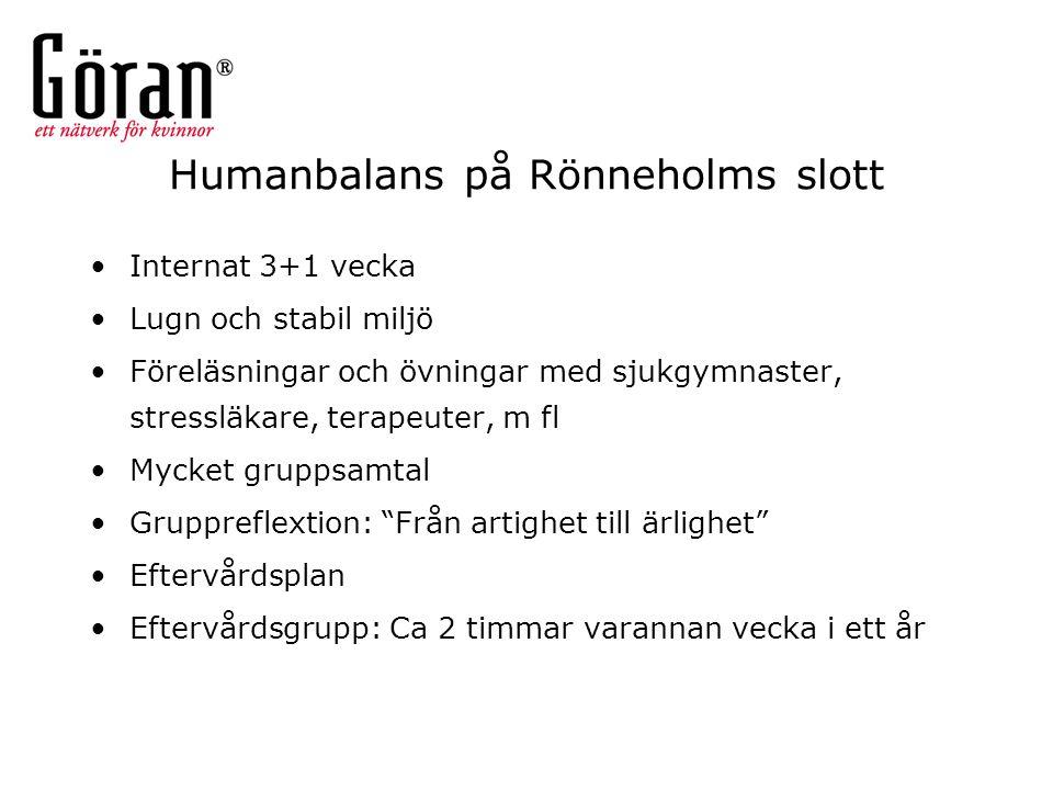 Humanbalans på Rönneholms slott Internat 3+1 vecka Lugn och stabil miljö Föreläsningar och övningar med sjukgymnaster, stressläkare, terapeuter, m fl
