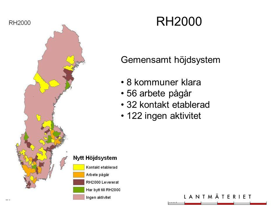 20 RH2000 Gemensamt höjdsystem 8 kommuner klara 56 arbete pågår 32 kontakt etablerad 122 ingen aktivitet