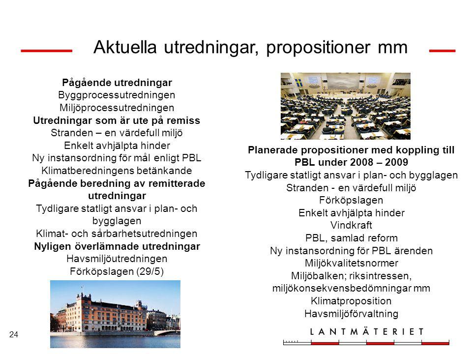 24 Aktuella utredningar, propositioner mm Pågående utredningar Byggprocessutredningen Miljöprocessutredningen Utredningar som är ute på remiss Strande