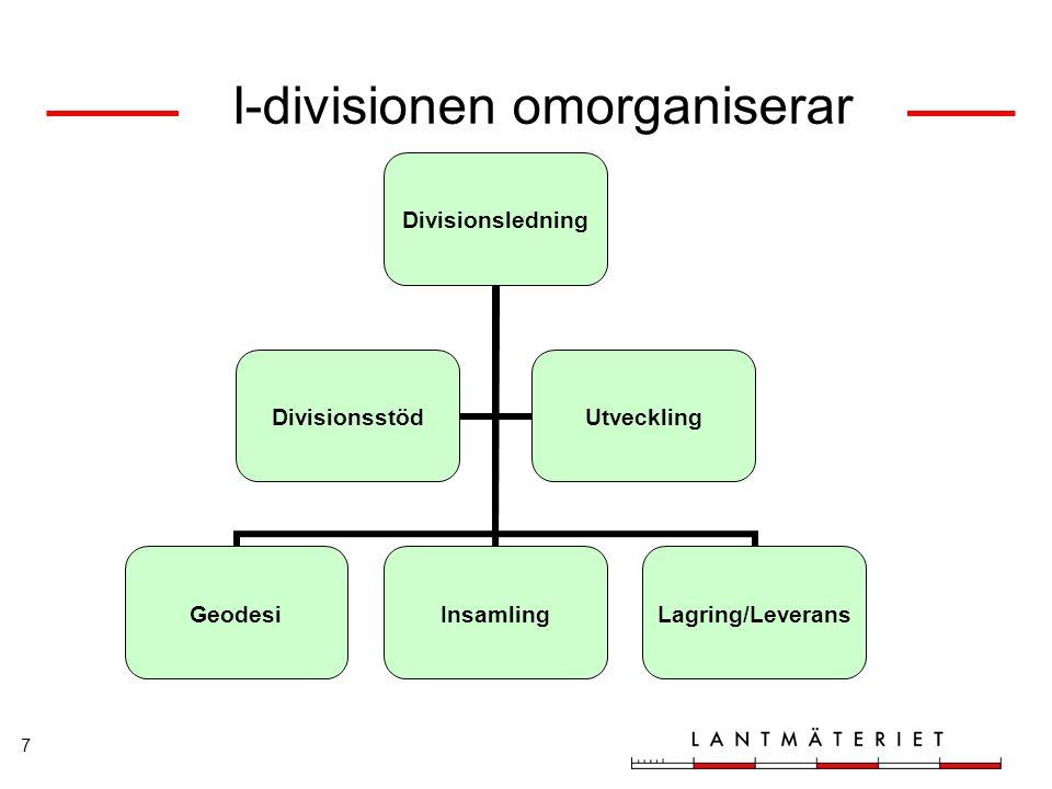 7 I-divisionen omorganiserar Divisionsledning GeodesiInsamlingLagring/Leverans DivisionsstödUtveckling