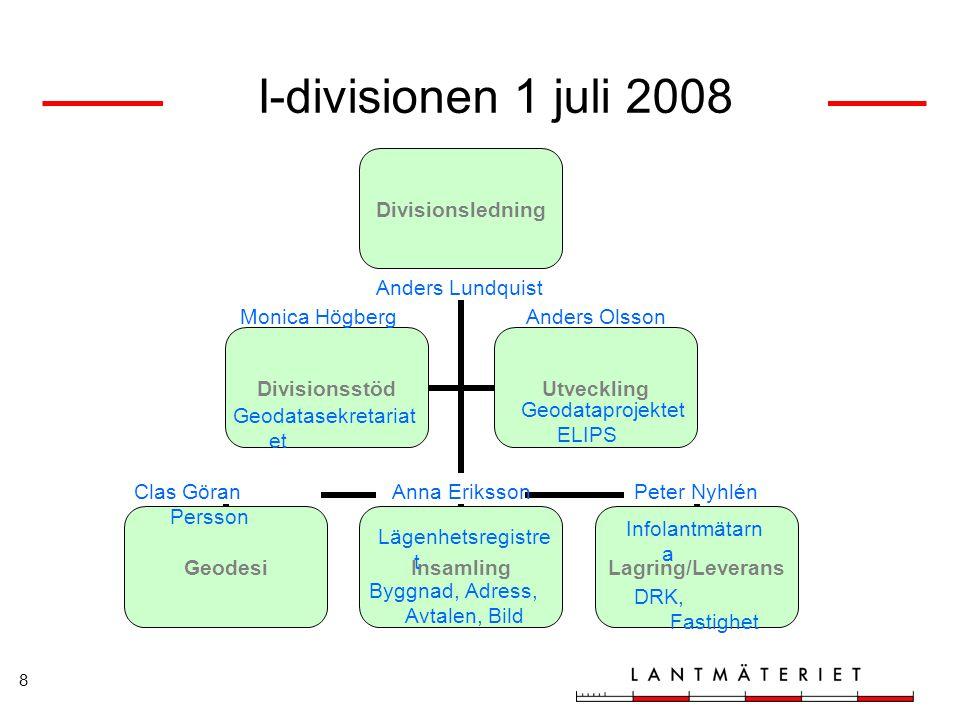 8 I-divisionen 1 juli 2008 Geodatasekretariat et Geodataprojektet ELIPS Byggnad, Adress, Avtalen, Bild Lägenhetsregistre t DRK, Fastighet Infolantmäta