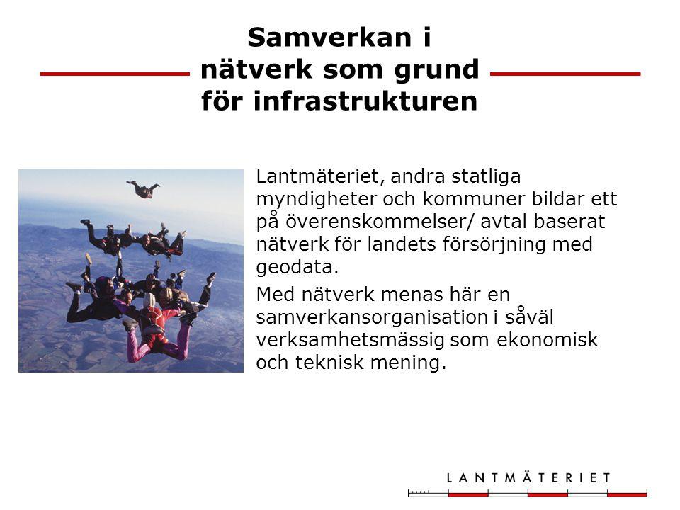 Samverkan i nätverk som grund för infrastrukturen Lantmäteriet, andra statliga myndigheter och kommuner bildar ett på överenskommelser/ avtal baserat