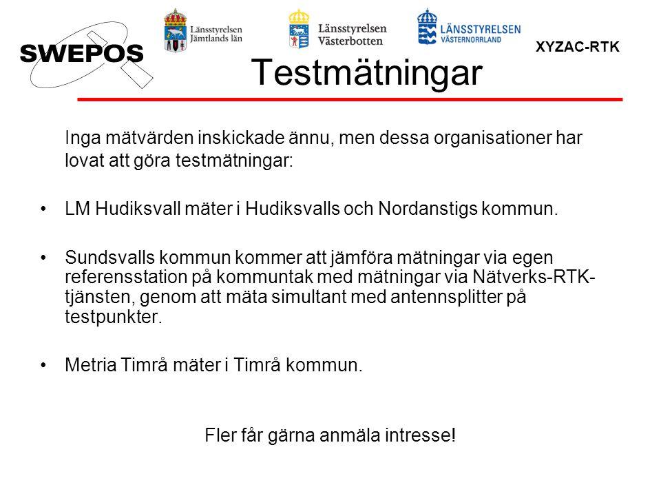 XYZAC-RTK Testmätningar Inga mätvärden inskickade ännu, men dessa organisationer har lovat att göra testmätningar: LM Hudiksvall mäter i Hudiksvalls o