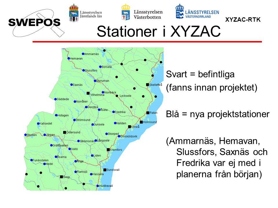 XYZAC-RTK Stationer i XYZAC Svart = befintliga (fanns innan projektet) Blå = nya projektstationer (Ammarnäs, Hemavan, Slussfors, Saxnäs och Fredrika v