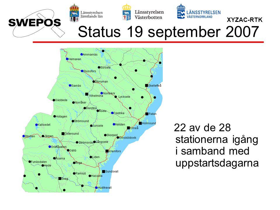 XYZAC-RTK Låneinstrument - Topcon Boliden Mineral AB Sundsvalls Mätcenter AB Mätservice i Jämtland AB Peab Sverige AB