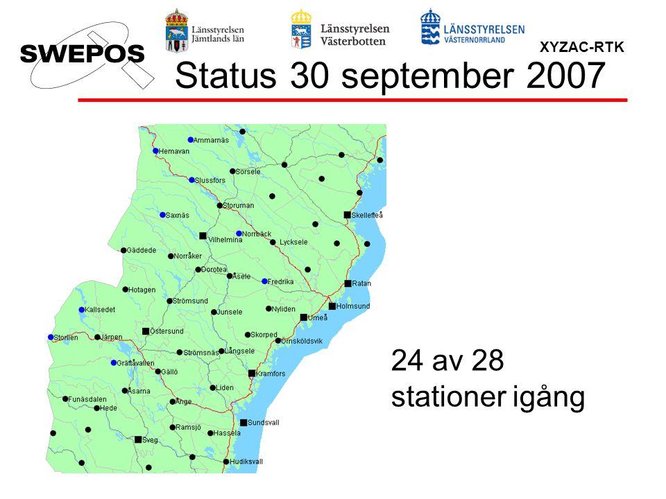 XYZAC-RTK Status 17 januari 2008 27 av 28 stationer igång Gräftåvallen under februari De 5 nya stationerna: Fredrika under februari Ammarnäs, Hemavan, Slussfors och Saxnäs under mars