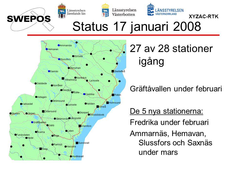 XYZAC-RTK Status 17 januari 2008 27 av 28 stationer igång Gräftåvallen under februari De 5 nya stationerna: Fredrika under februari Ammarnäs, Hemavan,