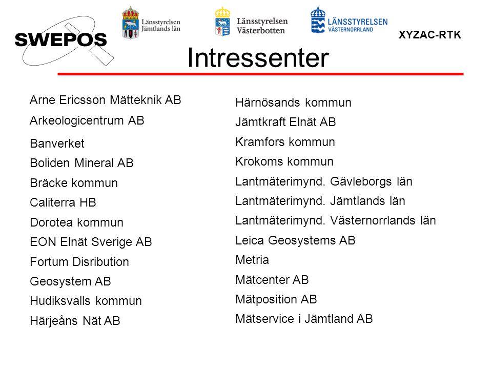 XYZAC-RTK Intressenter Arne Ericsson Mätteknik AB Arkeologicentrum AB Banverket Boliden Mineral AB Bräcke kommun Caliterra HB Dorotea kommun EON Elnät