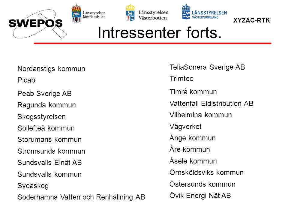 XYZAC-RTK Genomförda aktiviteter Kickoff-möte i Sollefteå, 30 aug 2007, ca.