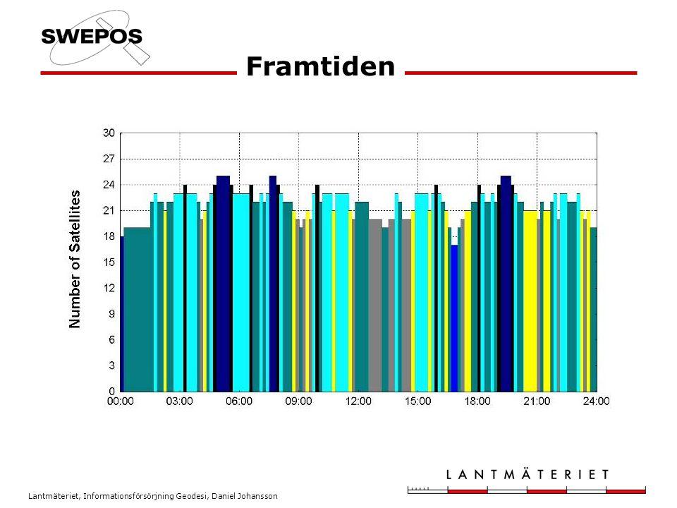 Lantmäteriet, Informationsförsörjning Geodesi, Daniel Johansson Nuläget