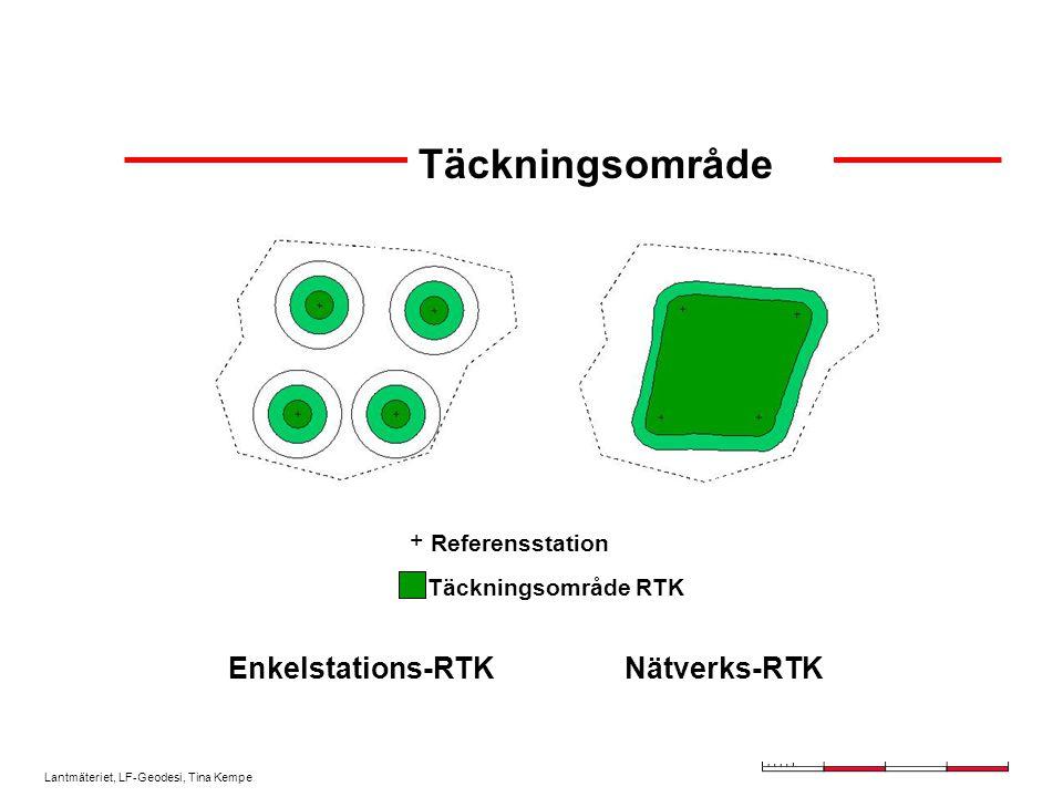 Lantmäteriet, LF-Geodesi, Tina Kempe Täckningsområde Referensstation Täckningsområde RTK + Enkelstations-RTKNätverks-RTK