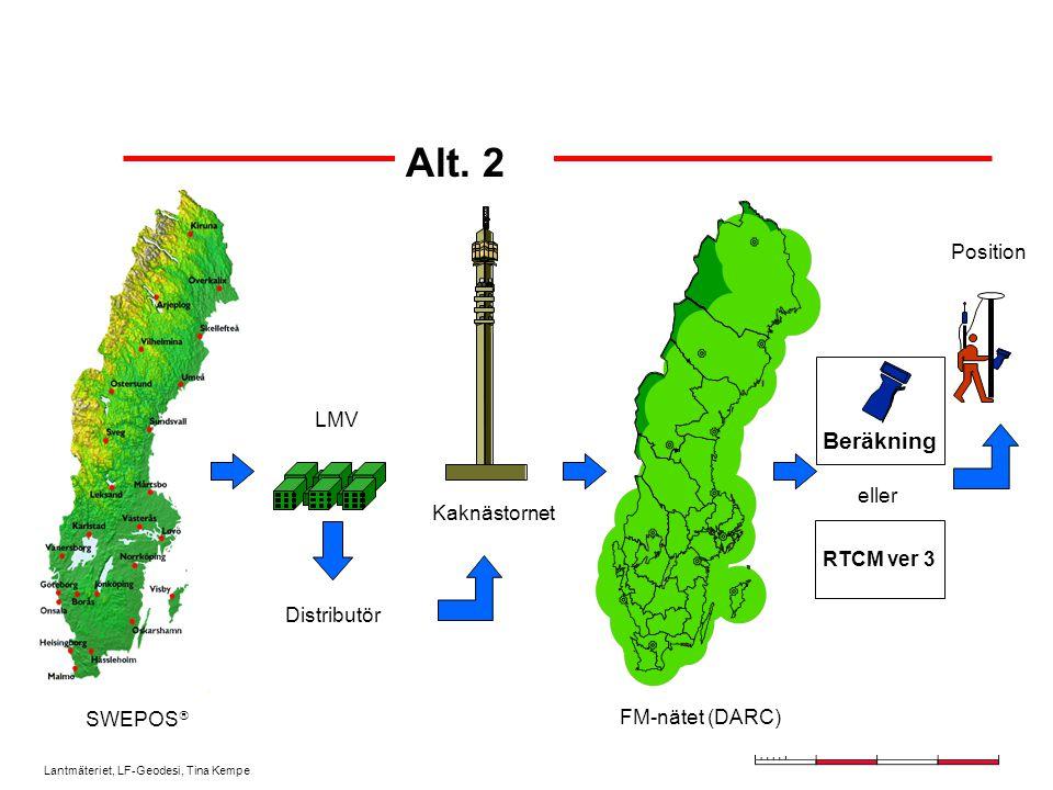 Lantmäteriet, LF-Geodesi, Tina Kempe Alt. 2 SWEPOS  LMV Kaknästornet FM-nätet (DARC) Position Distributör Beräkning eller RTCM ver 3