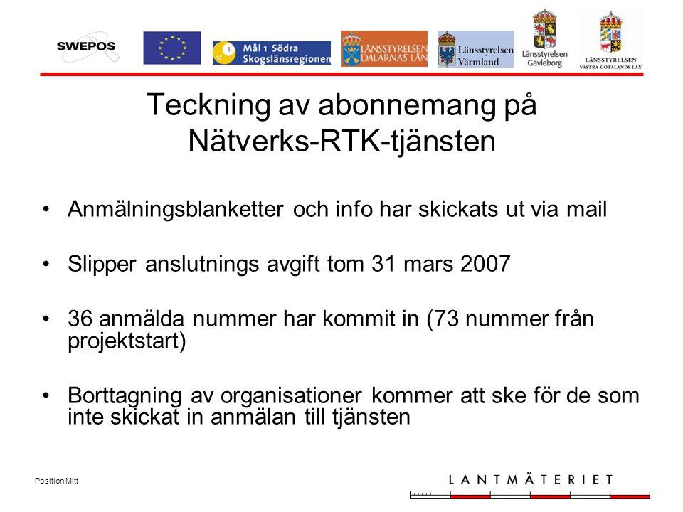Position Mitt Teckning av abonnemang på Nätverks-RTK-tjänsten Anmälningsblanketter och info har skickats ut via mail Slipper anslutnings avgift tom 31