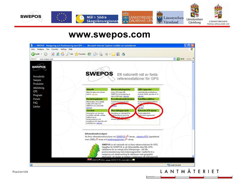 Position Mitt www.swepos.com