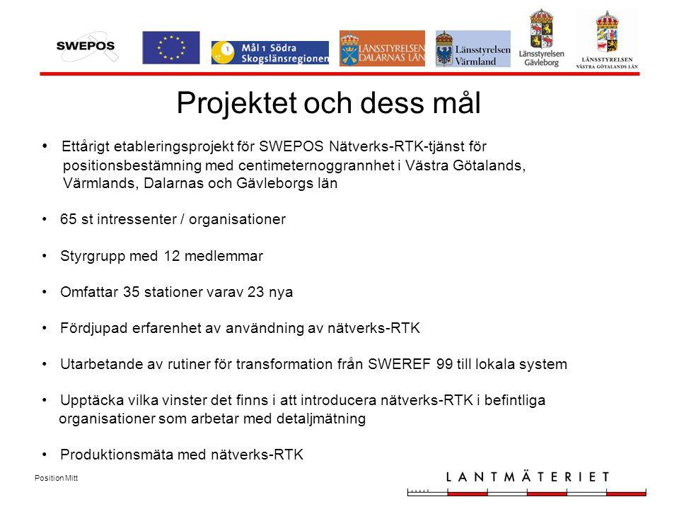 Position Mitt Projektet och dess mål Ettårigt etableringsprojekt för SWEPOS Nätverks-RTK-tjänst för positionsbestämning med centimeternoggrannhet i Västra Götalands, Värmlands, Dalarnas och Gävleborgs län 65 st intressenter / organisationer Styrgrupp med 12 medlemmar Omfattar 35 stationer varav 23 nya Fördjupad erfarenhet av användning av nätverks-RTK Utarbetande av rutiner för transformation från SWEREF 99 till lokala system Upptäcka vilka vinster det finns i att introducera nätverks-RTK i befintliga organisationer som arbetar med detaljmätning Produktionsmäta med nätverks-RTK