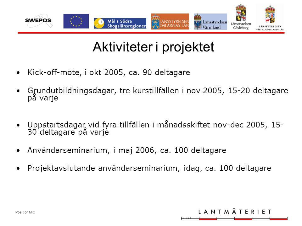 Position Mitt Aktiviteter i projektet Kick-off-möte, i okt 2005, ca. 90 deltagare Grundutbildningsdagar, tre kurstillfällen i nov 2005, 15-20 deltagar
