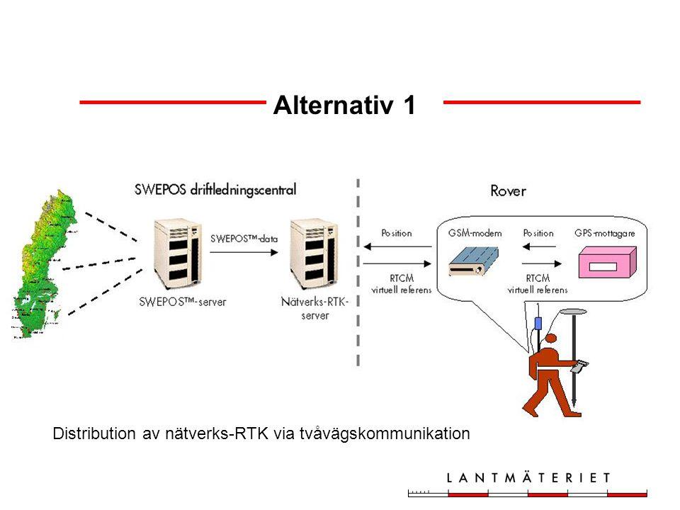 Alternativ 1 Distribution av nätverks-RTK via tvåvägskommunikation