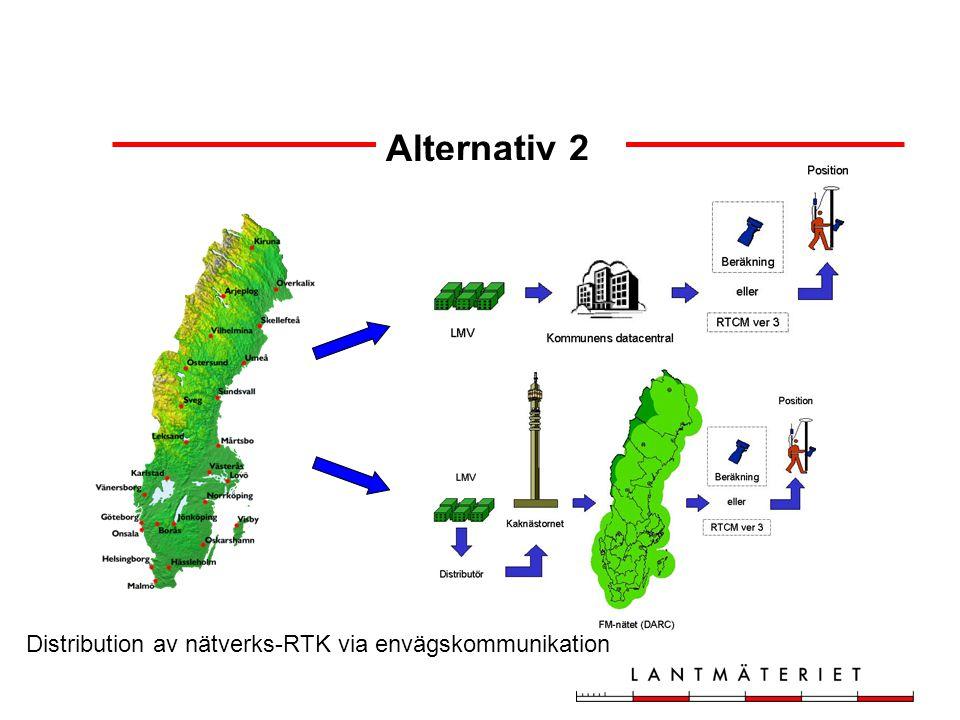 Alternativ 2 Distribution av nätverks-RTK via envägskommunikation