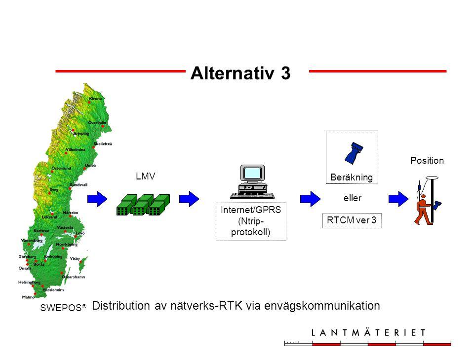 Alternativ 3 SWEPOS  LMV Position Beräkning eller RTCM ver 3 Internet/GPRS (Ntrip- protokoll) Distribution av nätverks-RTK via envägskommunikation