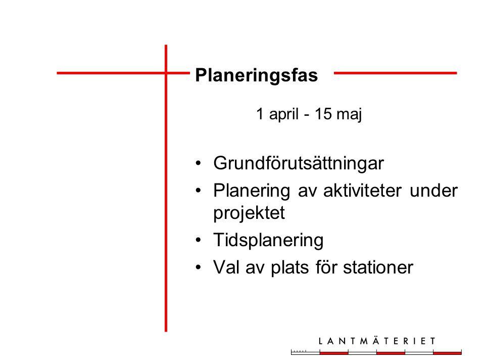 Planeringsfas 1 april - 15 maj Grundförutsättningar Planering av aktiviteter under projektet Tidsplanering Val av plats för stationer