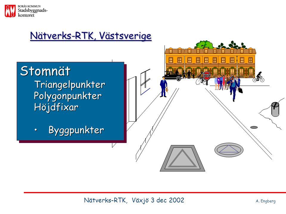 StomnätTriangelpunkterPolygonpunkterHöjdfixar ByggpunkterByggpunkterStomnätTriangelpunkterPolygonpunkterHöjdfixar Nätverks-RTK, Västsverige Nätverks-R