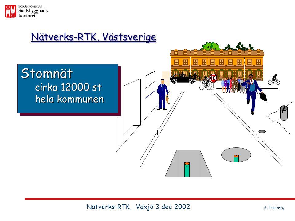 .. Stomnät cirka 12000 st hela kommunen Stomnät Nätverks-RTK, Västsverige Nätverks-RTK, Växjö 3 dec 2002 A. Engberg