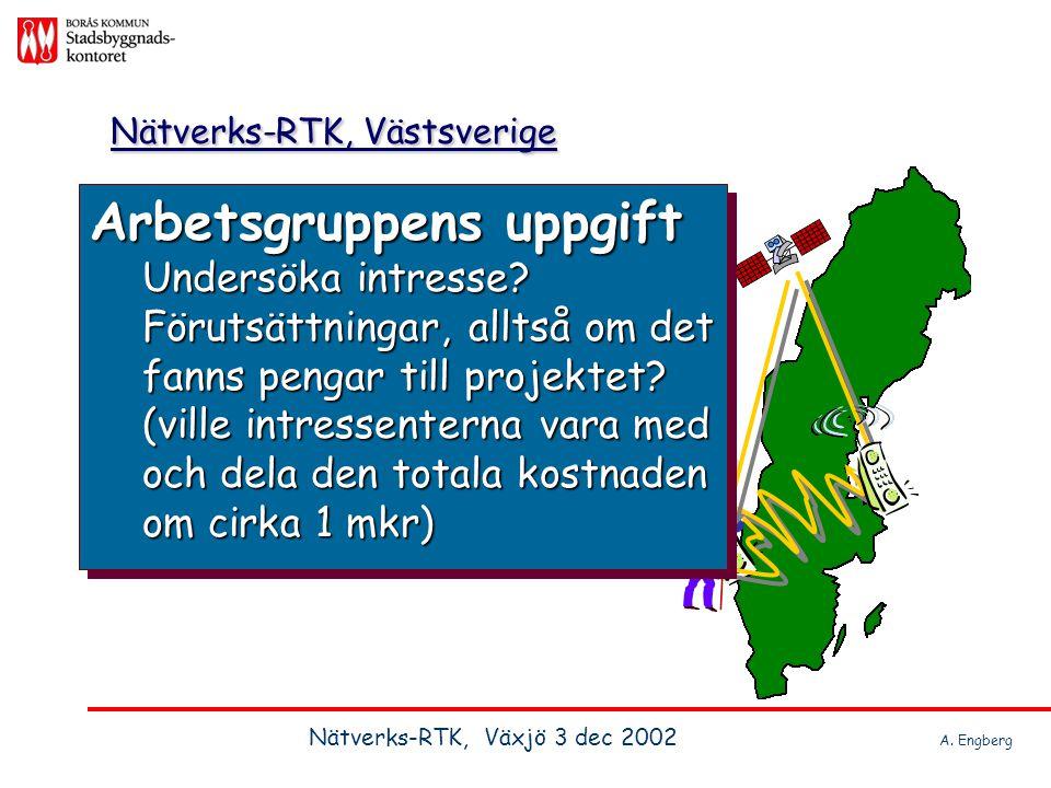 Nätverks-RTK, Västsverige Arbetsgruppens uppgift Undersöka intresse? Förutsättningar, alltså om det fanns pengar till projektet? (ville intressenterna